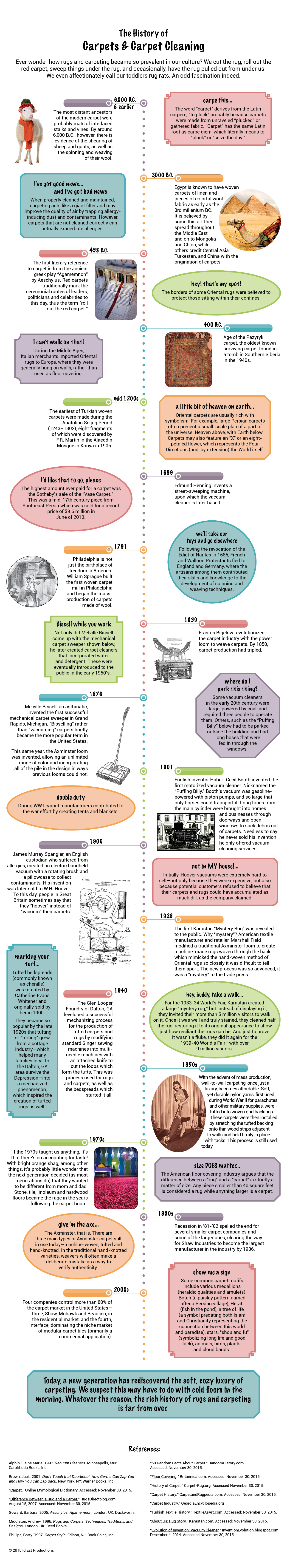 Infographic - History of Carpet and Rugs